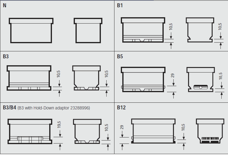 Типы крепления аккумуляторов
