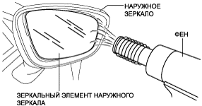 Схема отсоединения зеркального элемента Mazda CX-5 рисунок 1