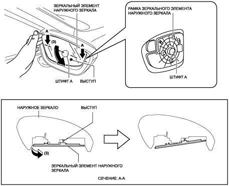 Схема отсоединения зеркального элемента Mazda CX-5 рисунок 4