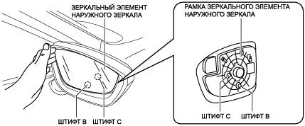 Схема отсоединения зеркального элемента Mazda CX-5 рисунок 5