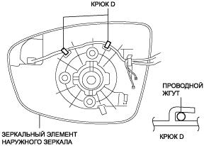 Схема отсоединения зеркального элемента Mazda CX-5 рисунок 6
