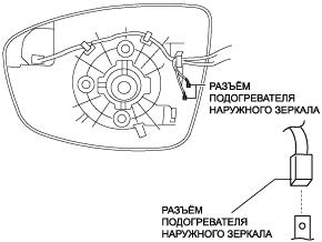 Схема отсоединения зеркального элемента Mazda CX-5 рисунок 7