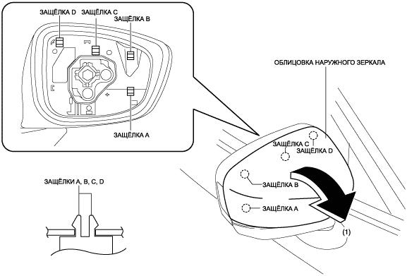 Схема отсоединения зеркального элемента Mazda CX-5 рисунок 9