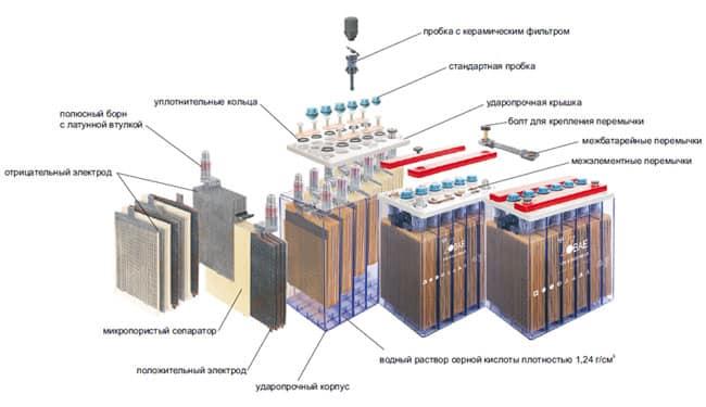 Схема аккумулятора для Mazda 3