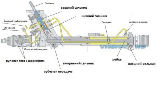 Схема рулевой рейки Мазда 6