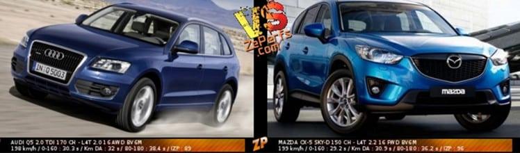 Audi Q5 и Mazda CX 5