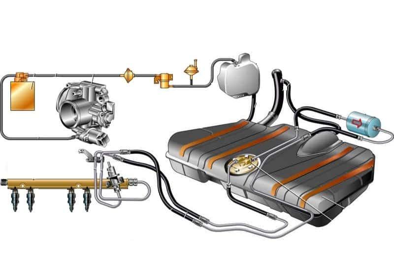 двигатель Mazda CX 5