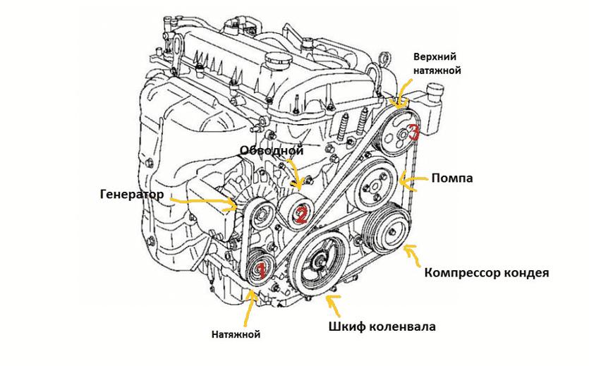 Ремень генератора Мазда 6