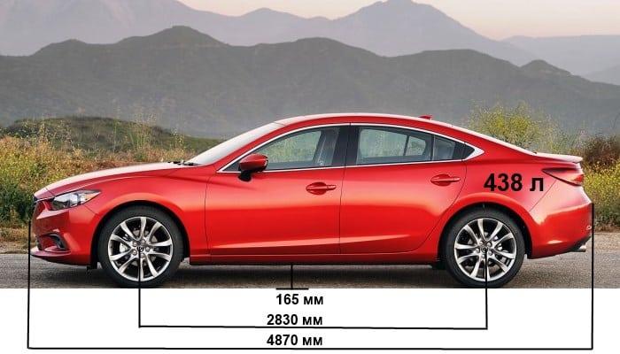 Размеры Mazda 6