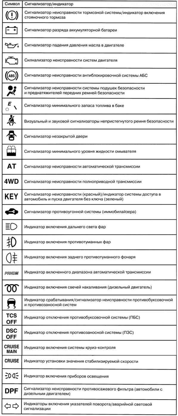 panel-priborov-mazda-6