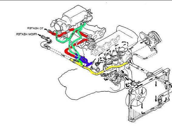 Схема работы системы охлаждения на Мазда Демио