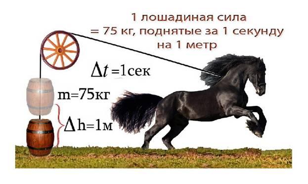 Л.с. в Вт