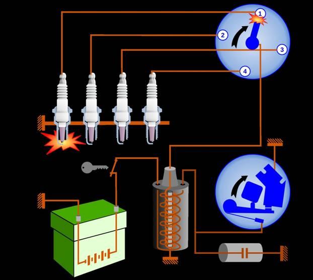 Система для поджигания топливно-воздушной смеси